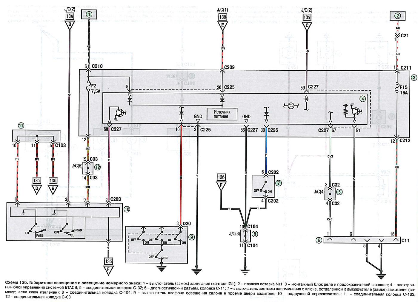 Академия ГБОКазань Газовое оборудование на автомобиль