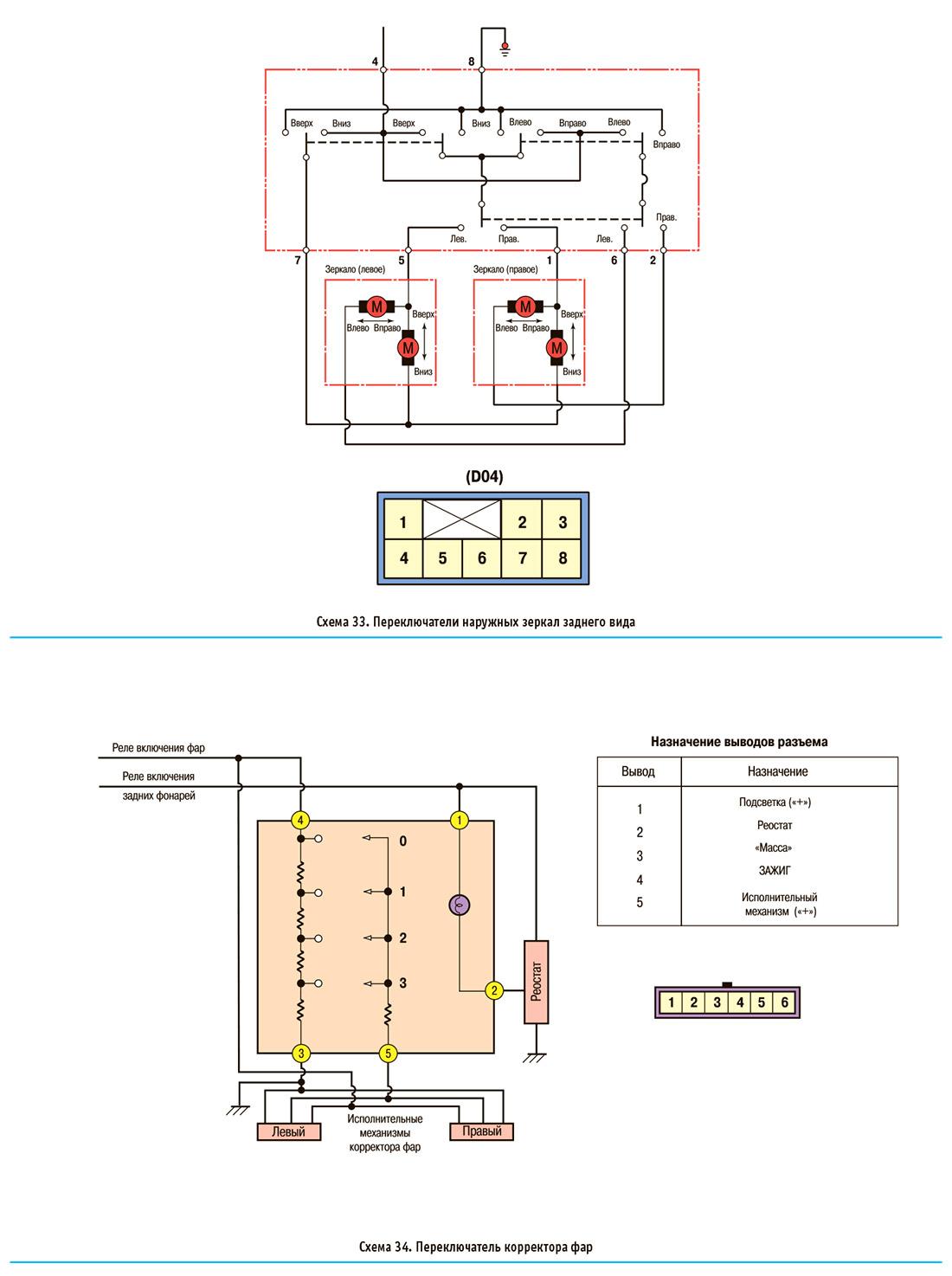 Схема электрооборудования киа рио фото 577