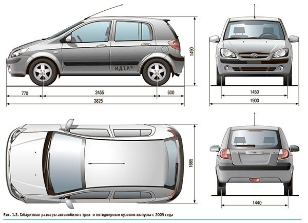 Размеры Hyundai Getz