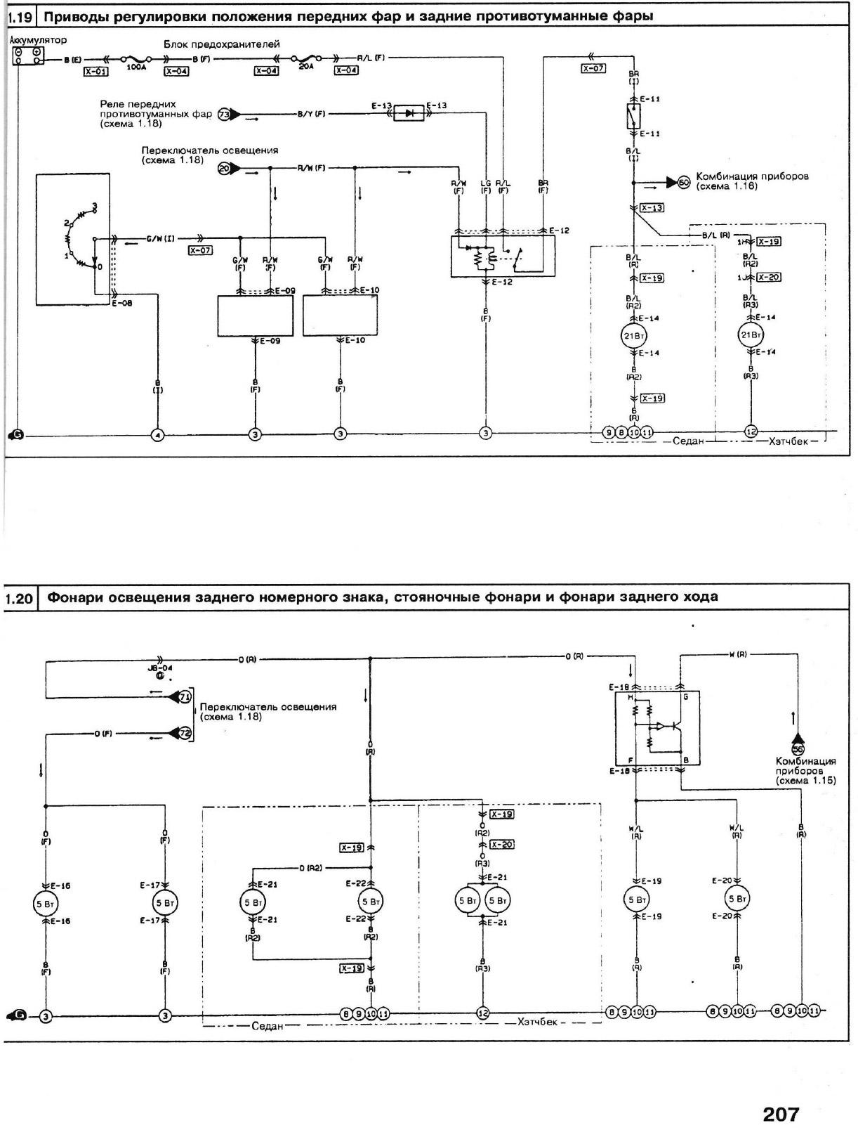Щиты управления вентиляторами ЩУВ  Автоматизация и