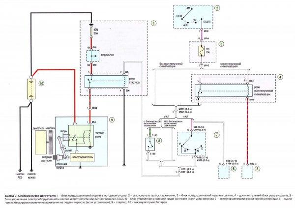Система пуска двигателя Hyundai Tucson