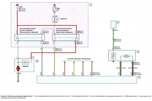 Схема системы охлаждения двигателя Hyundai Tucson