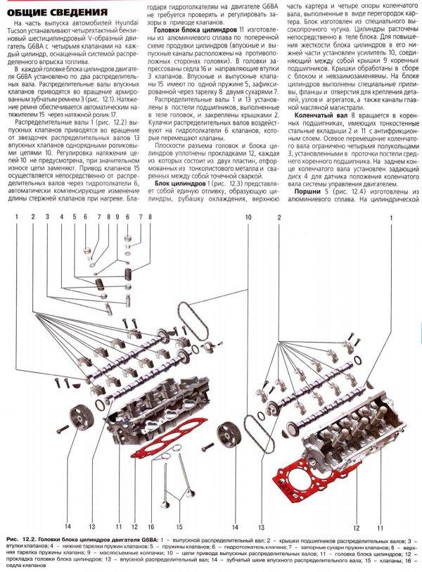 Двигатель Hyundai Tucson G6BA