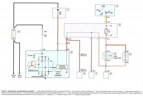 Схема соединения генераторной установки Хендай Туксон