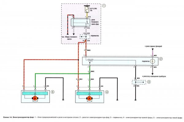 Электрокорректор фар Hyundai Tucson - схема