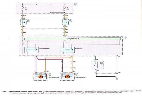 Электрическая схема электропривода наружных зеркал заднего вида Hyundai Tucson