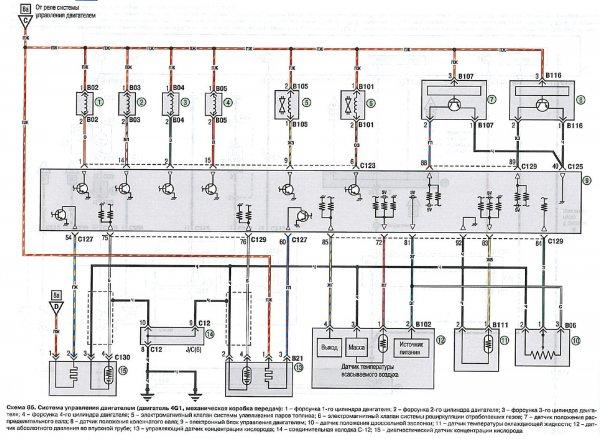 Схема двигателя Митсубиси Лансер 9