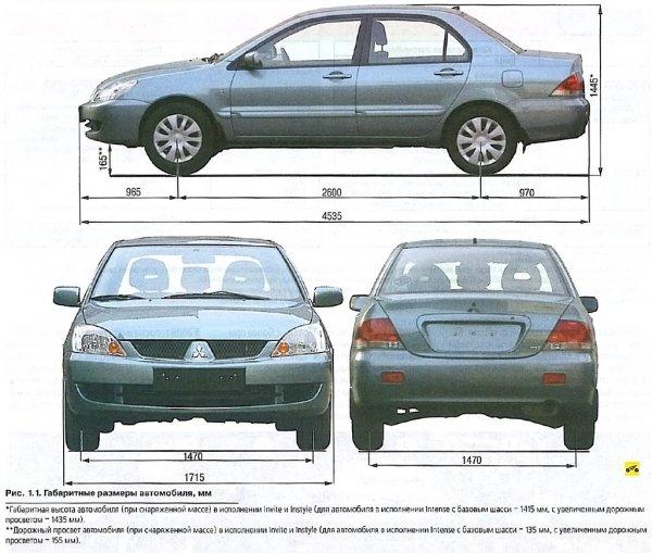Технические характеристики Mitsubishi Lancer 9 1.6