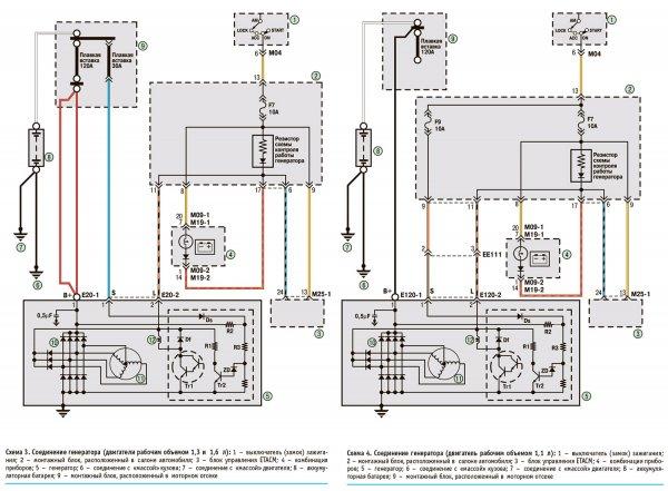 Хендай Гетц - схема соединения генератора двигателя