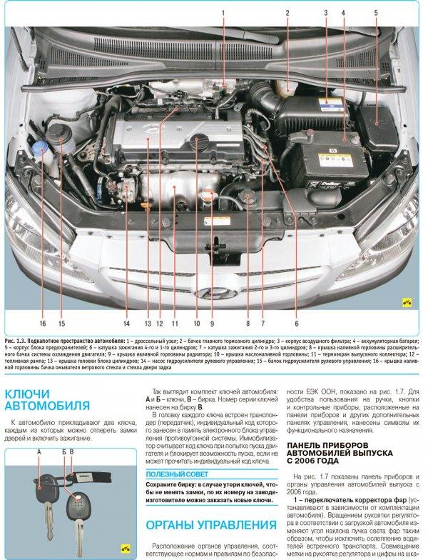 Подкапотное пространство Hyundai Getz