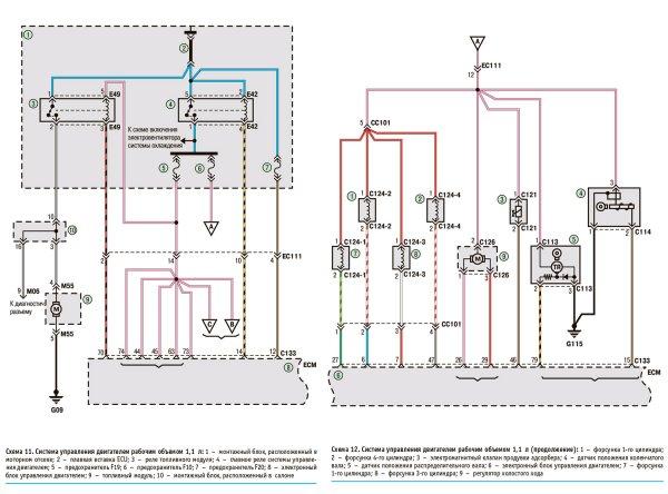 Система управления двигателем Hyundai Getz