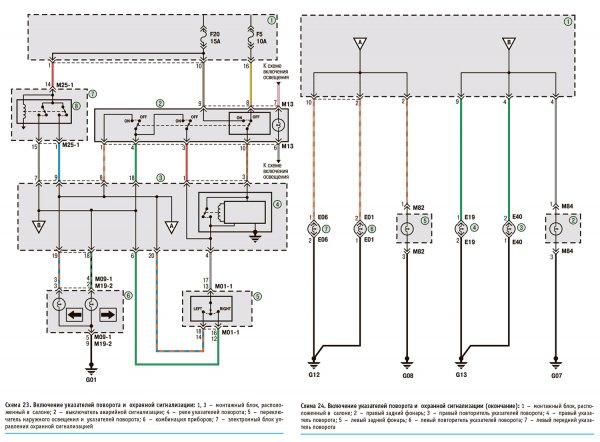 Схема Hyundai Getz - указатели поворотов и работа охранной сигнализации