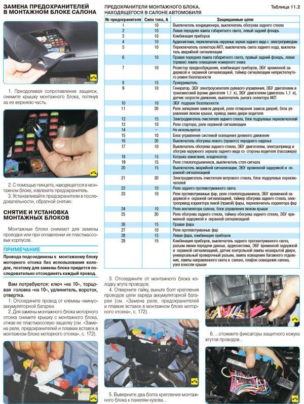 Монтажные блоки Hyundai Getz и предохранители