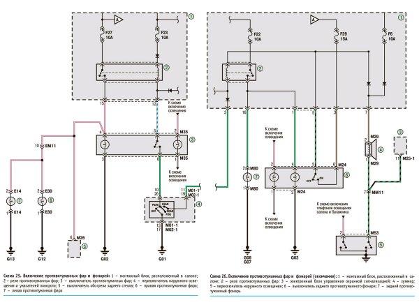 Hyundai Getz - электрическая схема противотуманных фар и фонарей