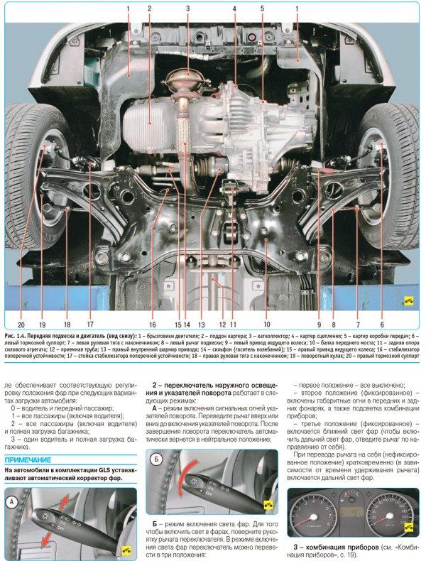 Hyundai Getz - вид снизу