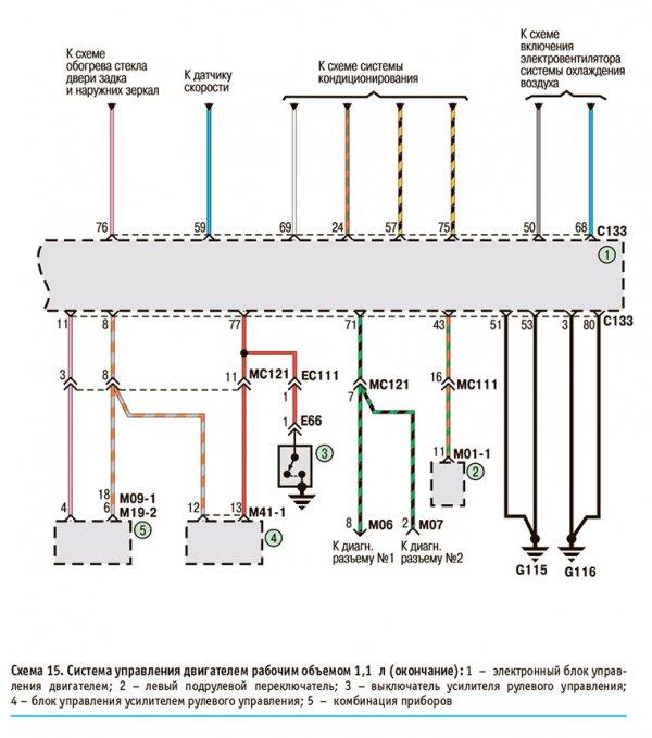 Схема системы управления двигателем Hyundai Getz