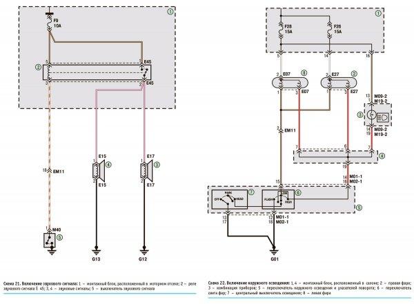 Схема включения звукового сигнала Хендай Гетц и наружного освещения