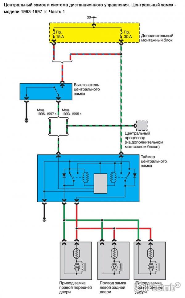 Электрическая схема центрального замка Mazda 626 GE