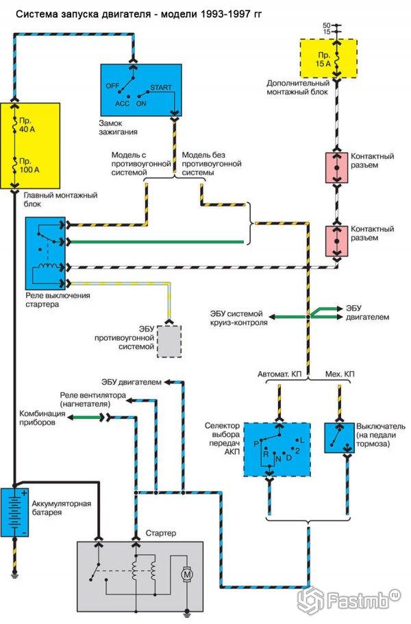 Электросхема системы запуска двигателя Мазда 626 GE и подзарядки аккумулятора