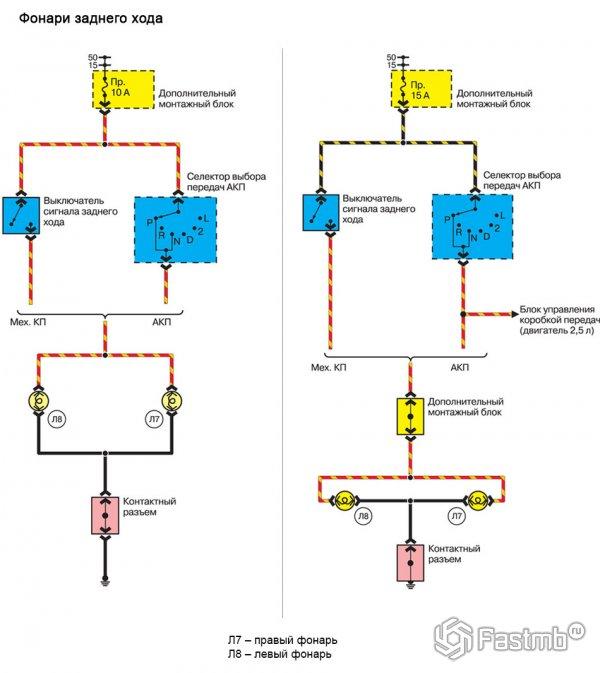 Принципиальная электрическая схема фонарей заднего движения Mazda 626 GE