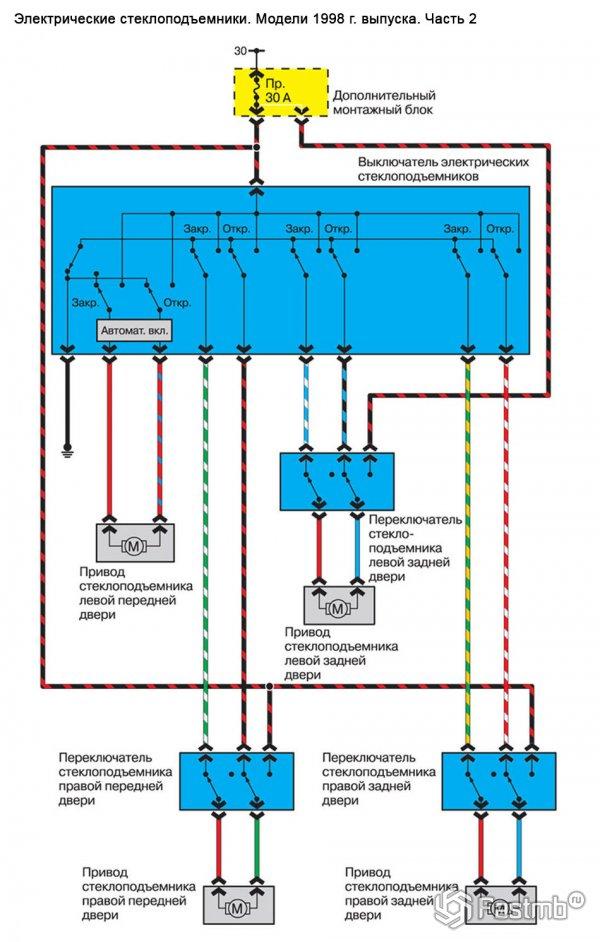 Схема электростеклоподъемников Mazda 626 GE