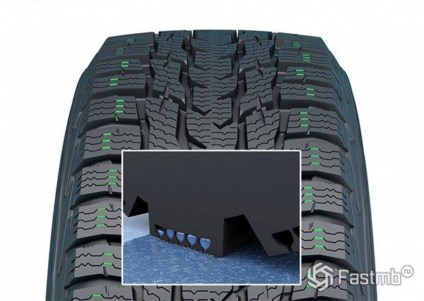 Фрикционные зимние шины: что это такое?