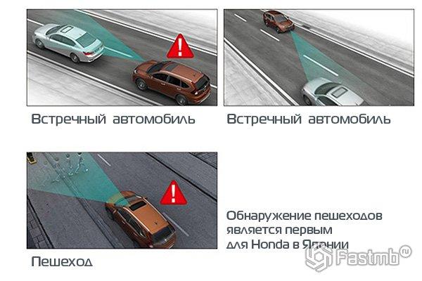 Основные функции системы предотвращения наезда на пешехода Honda Sensing