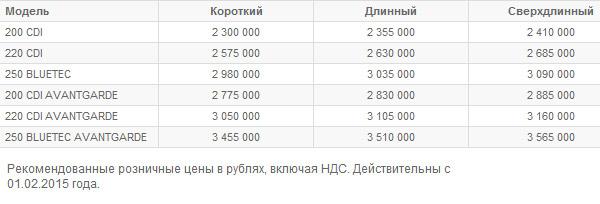Цена Mercedes-Benz V-класса 2015