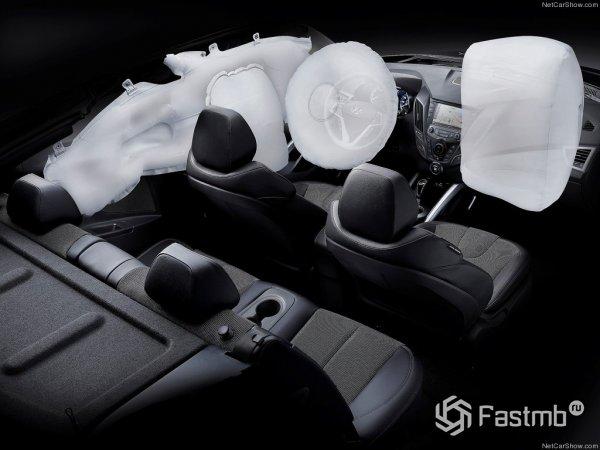 Подушки безопасности Hyundai Veloster 2015