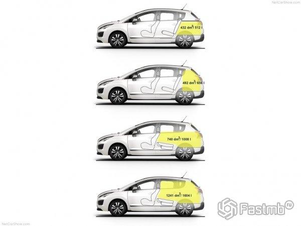 Габариты интерьера Peugeot 3008 2015
