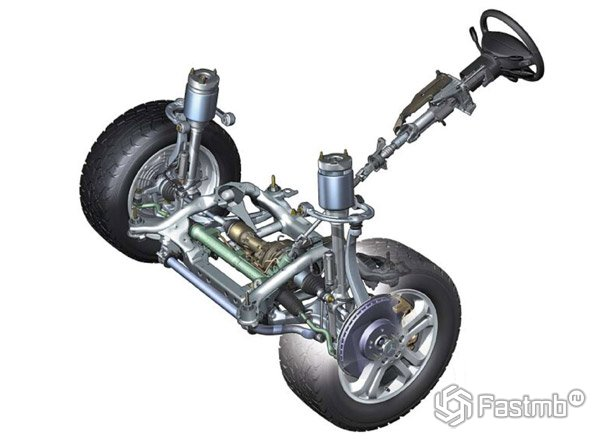 Система рулевого управления Mercedes