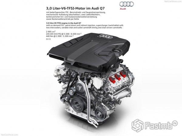 TFSI Audi q7 333 л.с 3 литра