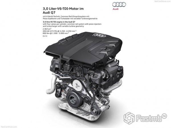 TDI Audi q7 250 л.с 3 литра