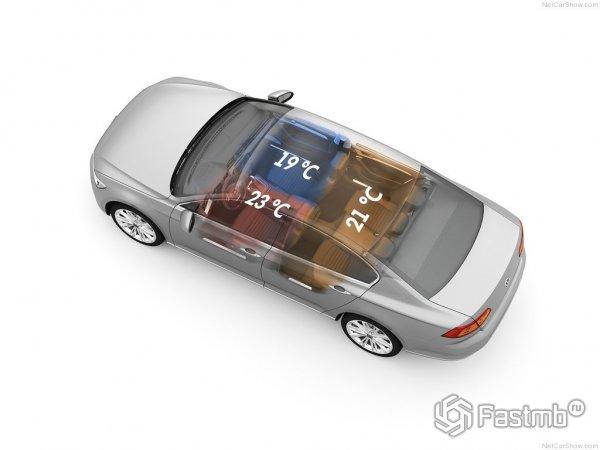 Работа климат-контроля в Volkswagen Passat 2015