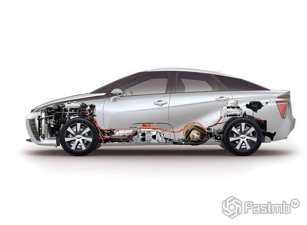 Toyota Mirai, схема работы двигателя