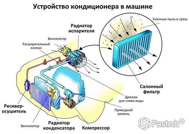 Терморегулятор и датчик температуры 313