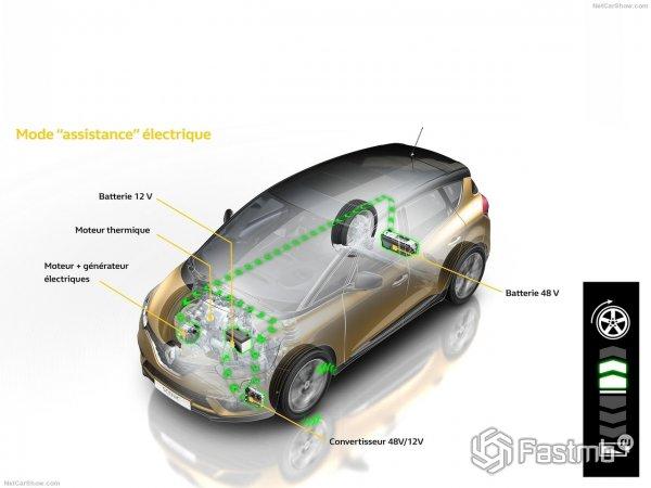 "Renault Scenic - электронная ""начинка"" модели"