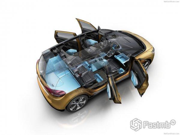 Renault Scenic 2017 - схема интерьера