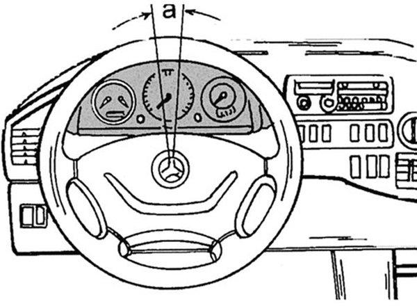 Определяем люфт в рулевом управлении