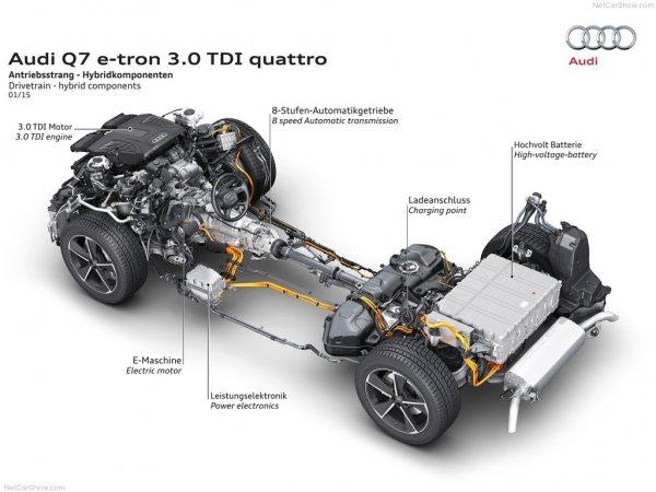 Audi Q7 2016, ходовая часть