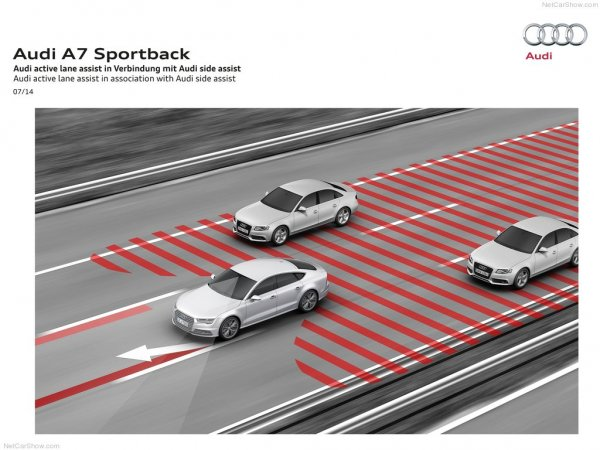 Система контроля полосы на Audi A7 2016