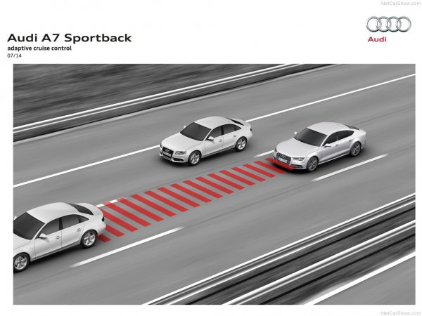 Система контроля дистанции на Audi A7 2016