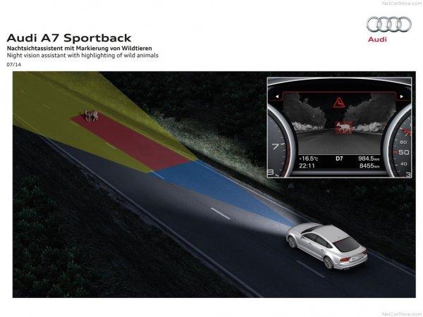 Интеллектуальная система освещения на Audi A7