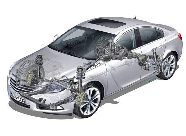 Адаптивная подвеска Opel
