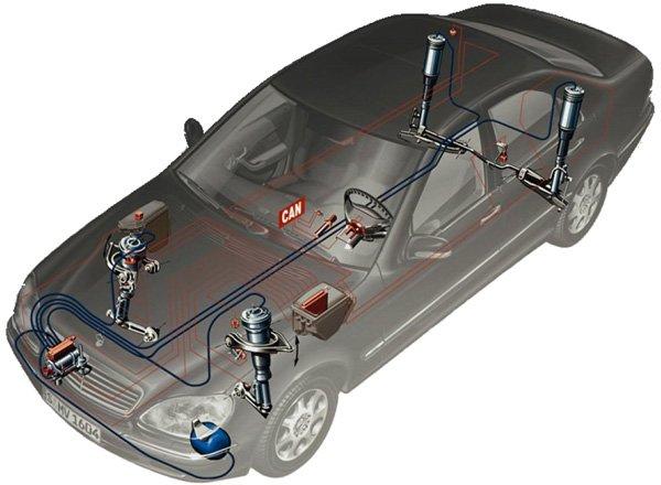Схема пневматической подвески Mercedes-Benz