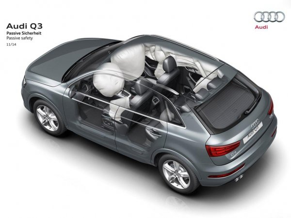 Системы безопасности Audi Q3