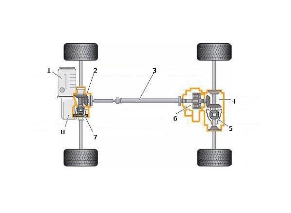 Система полного привода фольксваген транспортер напряжение ленты конвейера