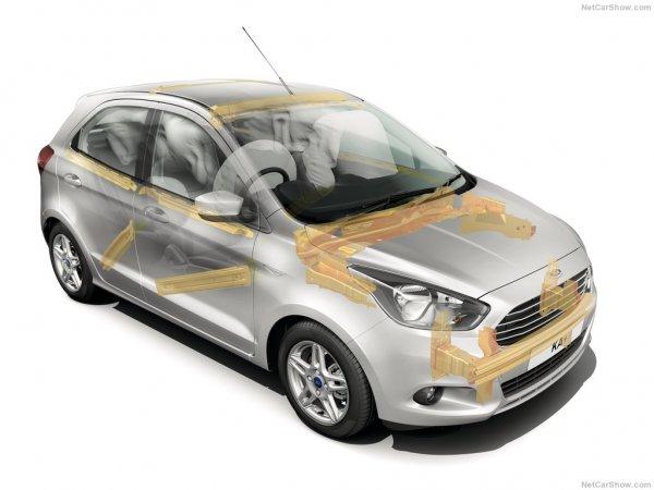 Каркас безопасности Ford Ka Plus