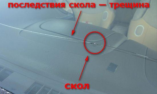 1493986545 treschina ot skola na stekle - Удаление сколов и трещин на лобовом стекле