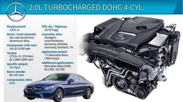 2.0L Turbocharged DOHC